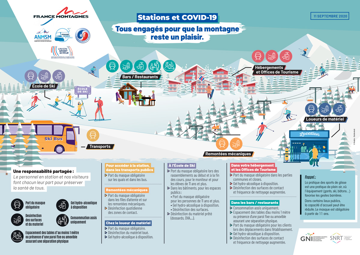 covid19-stations-