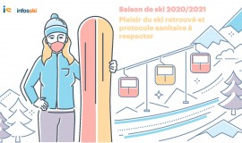 Ski_covid_infosski